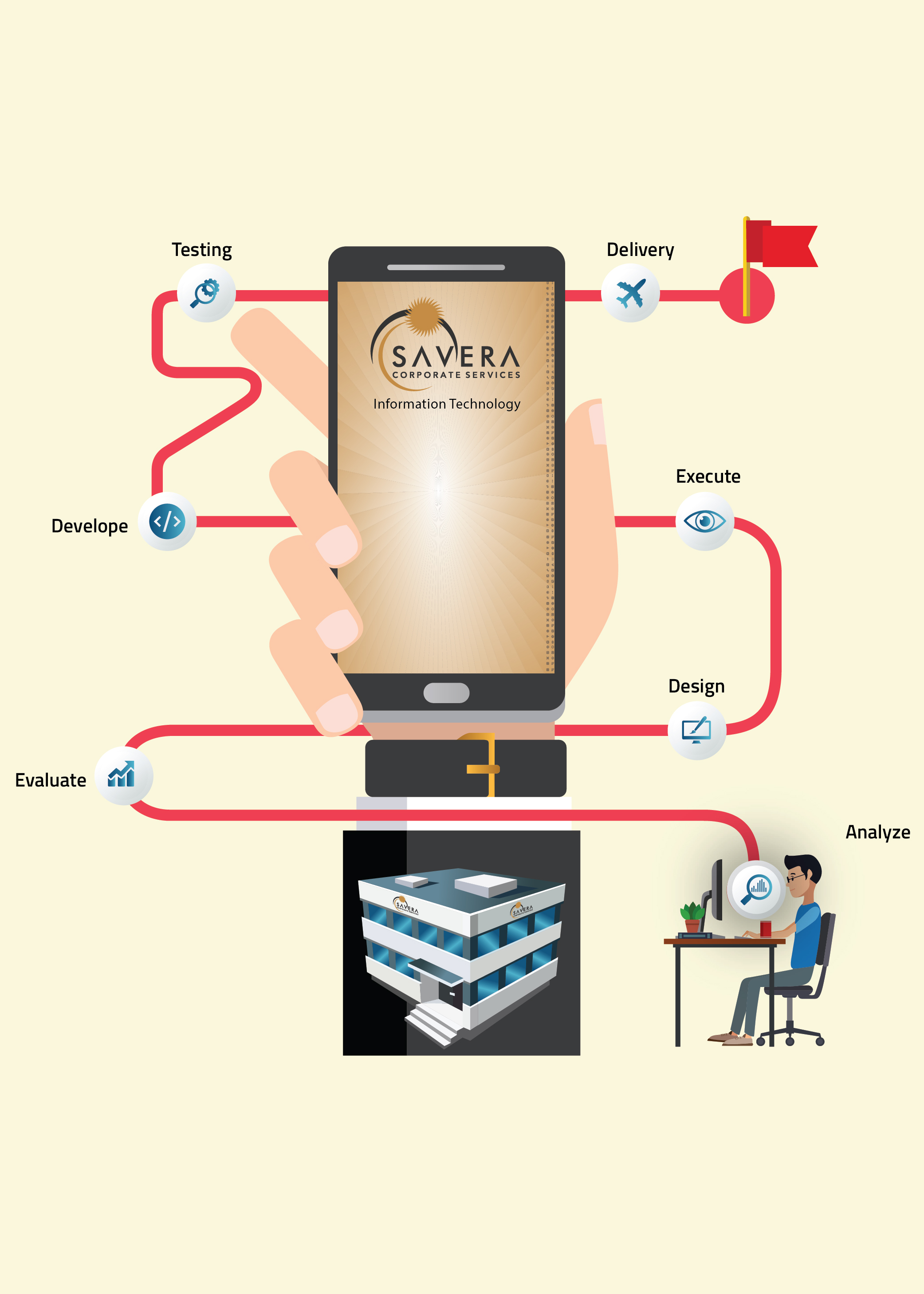 savera-corporate-services-about-us